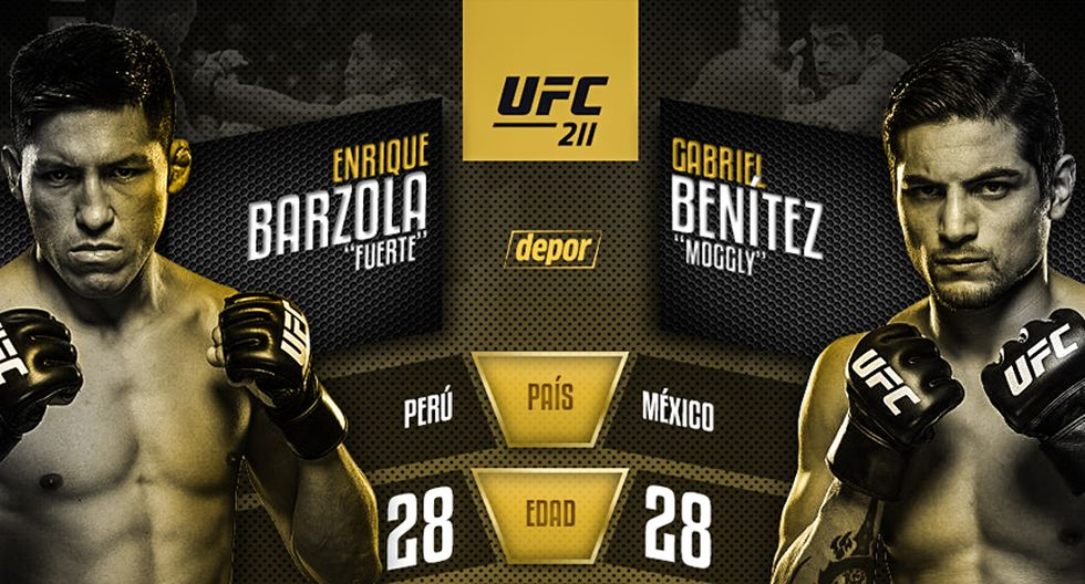 Enrique Barzola enfrentará a Gabriel Benítez en el UFC 211. (Marcelo Hidalgo)