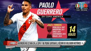 Copa América 2021: El récord que Paolo Guerrero no podrá superar
