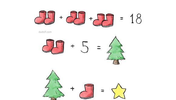 Resuelve el problema matemático que causa furor en Internet: ¿Cuánto vale la estrella en la ilustración? (Foto: thedudolf.blogspot.com)