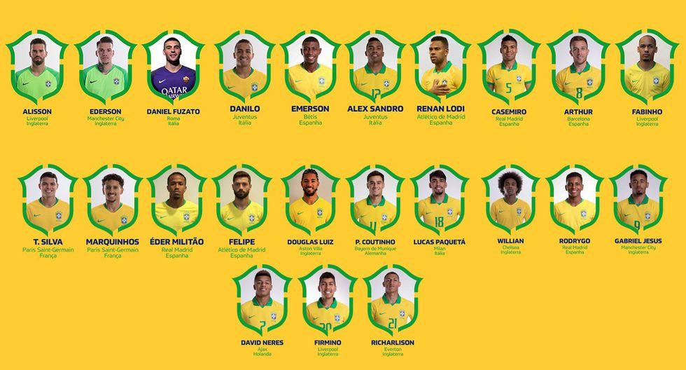 Estos son los 23 jugadores convocados para los amistosos contra Argentina y Corea del Sur. (Foto. CBF)