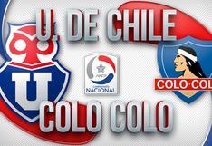 Ver en TNT Sports, U. de Chile vs. Colo Colo EN VIVO: Clásico de Chile en Rancagua