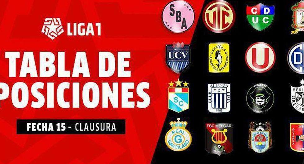 Tabla de posiciones Liga 1. (Diseño: GEC)