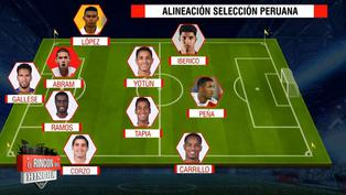 Selección peruana: ¿Cuál sería la oncena para el debut de la Copa América 2021?