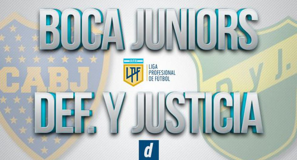 GOLES Boca vs. Defensa y Justicia (2-1): resultado, resumen, incidencias y todo lo que debes saber sobre la victoria de los dirigidos de Russo en la Copa de la Liga Profesional 2021 | ARG | FUTBOL-INTERNACIONAL | DEPOR