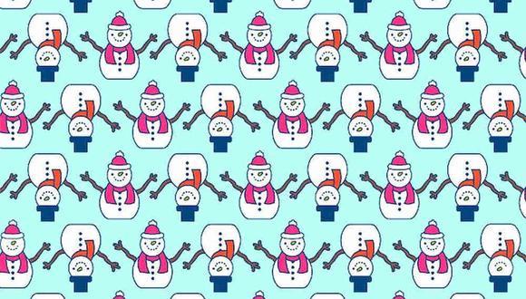 Ubicar los muñecos de nieve diferentes al resto en la imagen es el reto viral del momento. (Foto: Noticieros Televisa)
