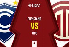 Cienciano y UTC igualaron 2-2 en el Monumental por la Fecha 12
