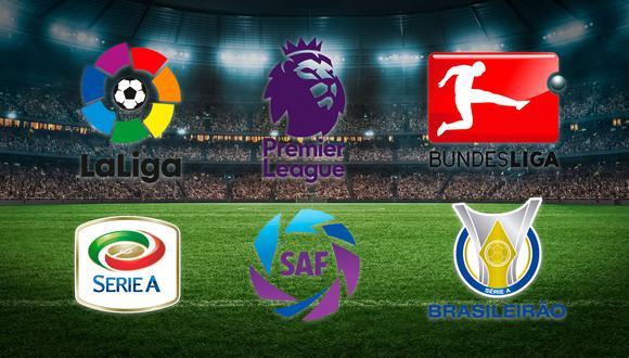 Así quedó el ranking de ligas, según la Federación Internacional de Historia y estadísticas de Fútbol.