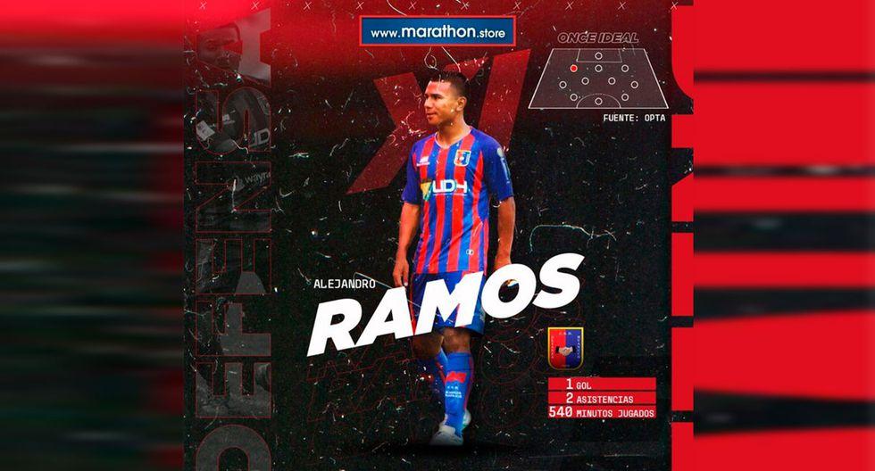 Alejandro Ramos, defensor de Alianza Universidad, lleva un gol y dos asistencias en el torneo y conforma una de las defensas menos batidas.