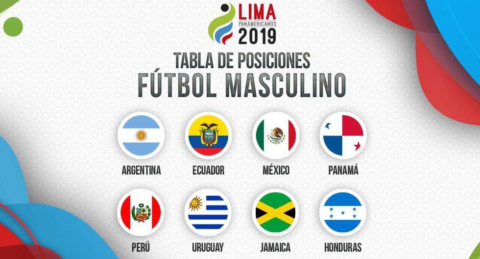 Así va la tabla de posiciones del fútbol femenino. (Diseño:Depor)