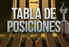 Tabla de posiciones ACTUALIZADA: así quedaron S. Cristal y Universitario en la Libertadores