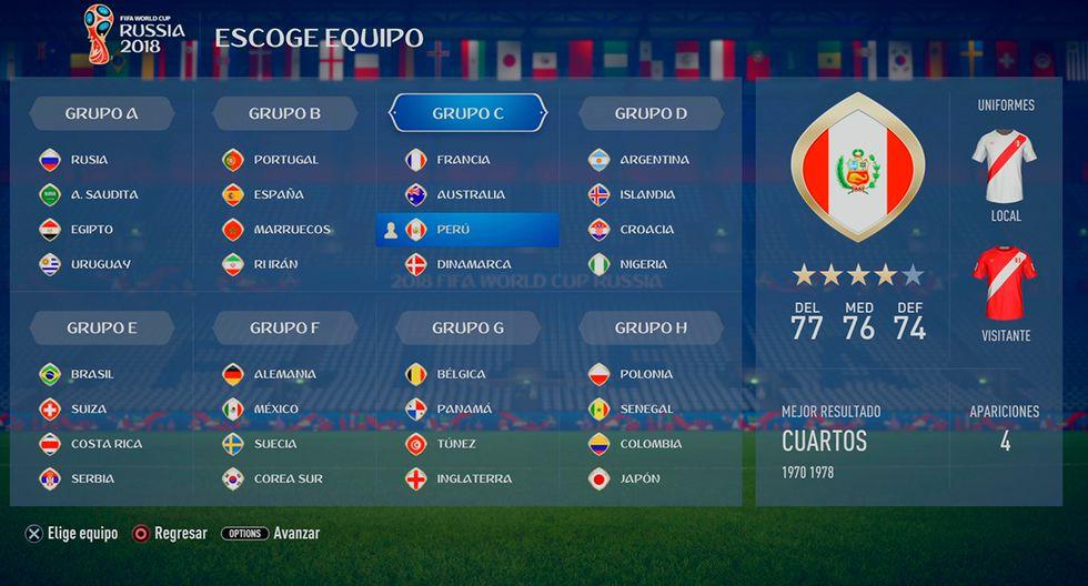 La Selección Peruana en FIFA 18 Mundial Rusia 2018  (Foto: EA Sports)