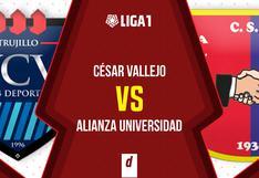 Vía GOLPERU: Vallejo vs. Alianza Universidad EN VIVO por la 16 jornada de la Fase 2