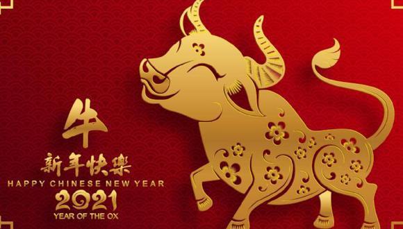 Resultado de imagen para año nuevo chino 2021