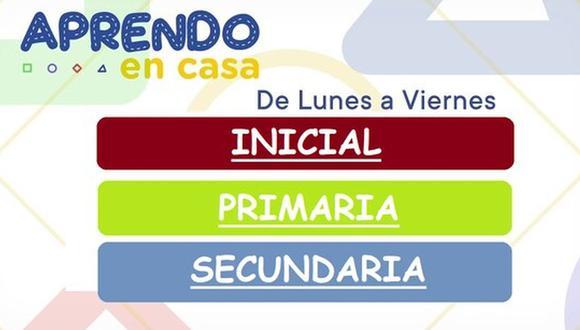 Conoce la programación completa de Aprendo en casa para los niveles inicial, primaria y secundaria correspondiente a la Semana 29 que va desde el lunes 19 al viernes 23 de octubre (Foto: Minedu)