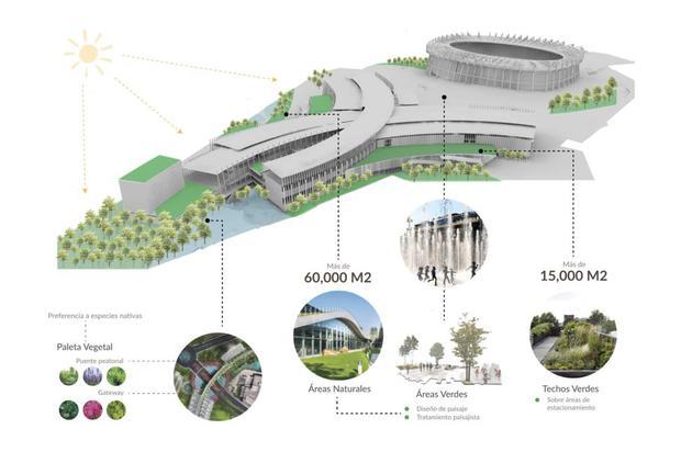 Estadio Azteca contará con áreas verdes y centro comercial tras renovación de cara al Mundial de 2026