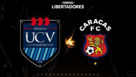 Se definieron los rivales de César Vallejo y Ayacucho FC en la Copa Libertadores 2021. (Foto: UCV)