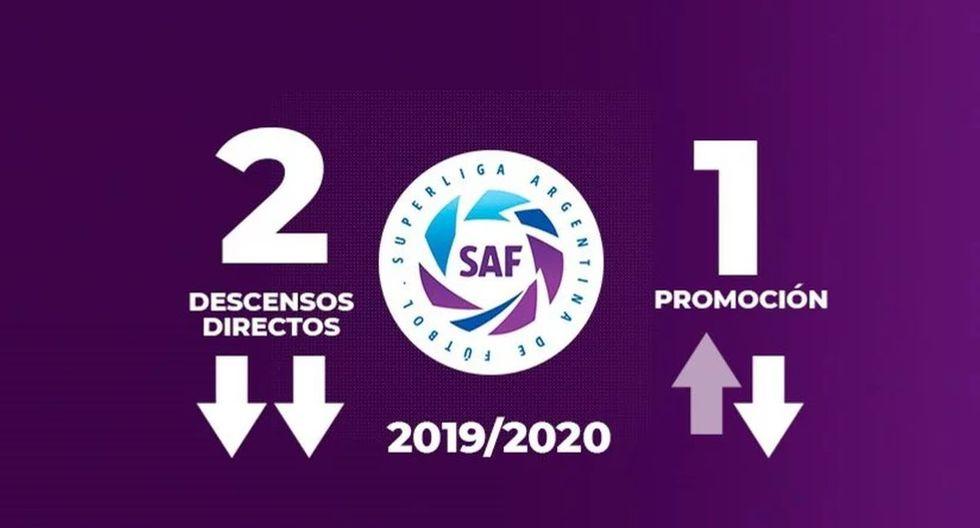 Asociación de Fútbol Argentino mantendrá los 24 equipos en primera, y solo descenderá a dos. (Foto: Olé)