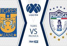 Canal 5 y TUDN, Tigres vs. Pachuca EN VIVO por la Jornada 14 del Torneo Apertura 2021