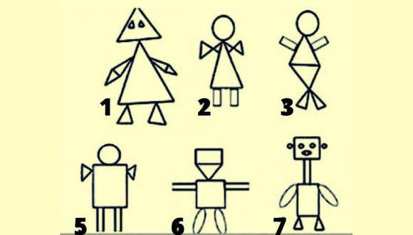 Escoge una figura y conoce tres cualidades que te definen en estos días. (Foto: Facebook)