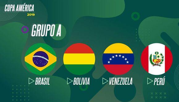 Tabla de posiciones EN VIVO del Grupo A de la Copa América 2019. (Diseño: Mileno)