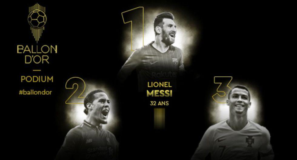 Cristiano Ronaldo, Van Dijk y Lionel Messi ocupan el podio del Balón de Oro 2019. (Foto: @francefootball)