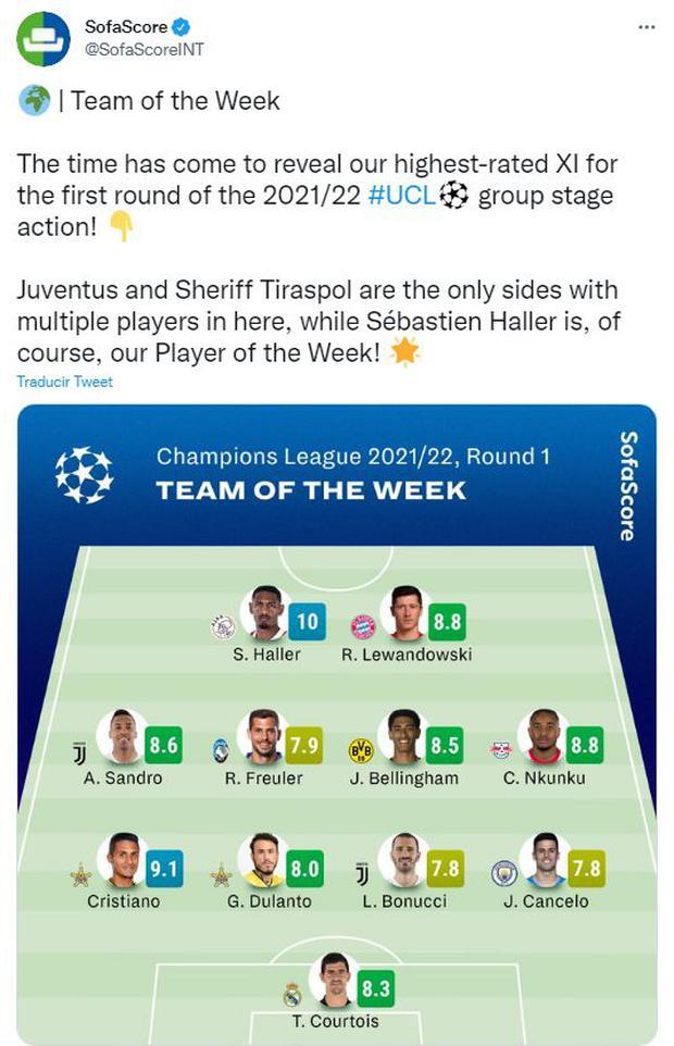Gustavo Dulanto en el once ideal de la Champions League para la página SofaScore. (Foto: Captura)