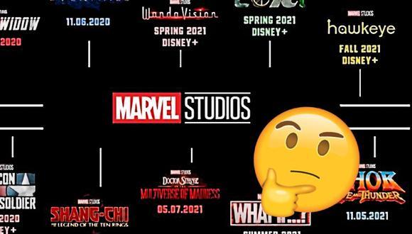 ¡Marvel al rescate! Estas cintas serían las salvadoras de 2021 para la industria del cine
