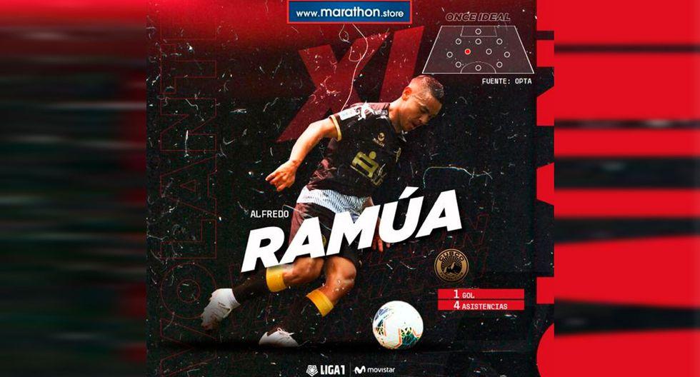 Alfredo Ramúa, volante de Cusco FC, participó en cinco goles de su equipo, anotando un tanto y realizando cuatro asistencias.