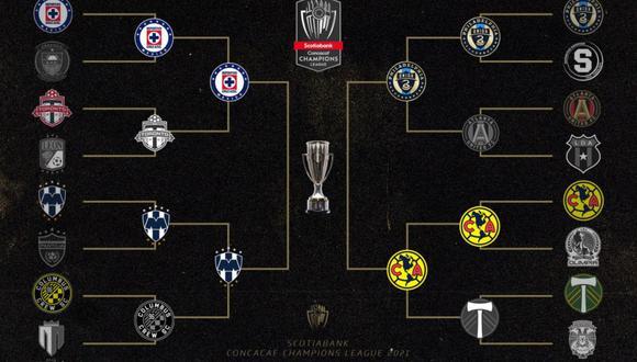Cruz Azul cerrará la semifinal en casa contra Monterrey, mientras que América visitará a Philadelphia Union (Foto: @TheChampions)