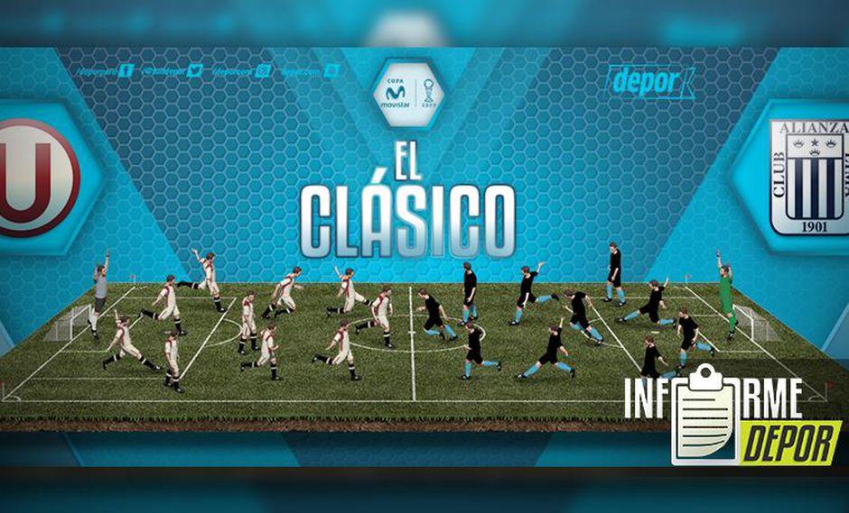 Alianza Lima y Universitario de Deportes se enfrentaron por primera vez en 1928. (Infografía: Marcelo Hidalgo)