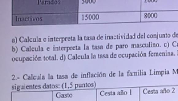Una profesora de economía puso un singular enunciado en un examen. (Foto: @caroolgn / Twitter)