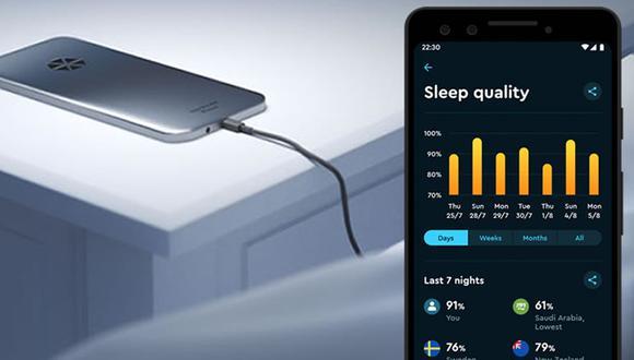 ¿Quieres mejorar tu sueño? Conoce algunas aplicaciones que te ayudarán a concentrarte. (Foto: Sleep Cycle)