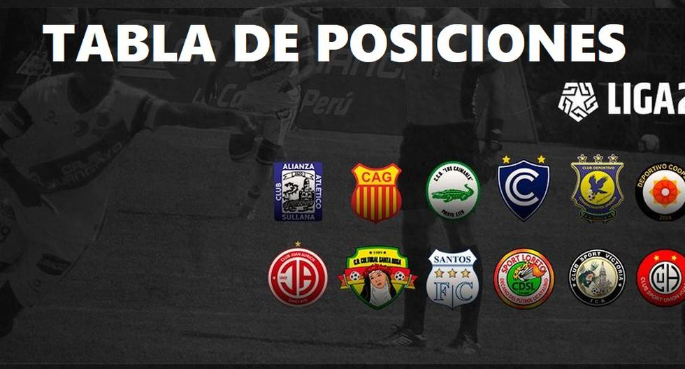 Tabla de posiciones Liga 2 | Segunda División