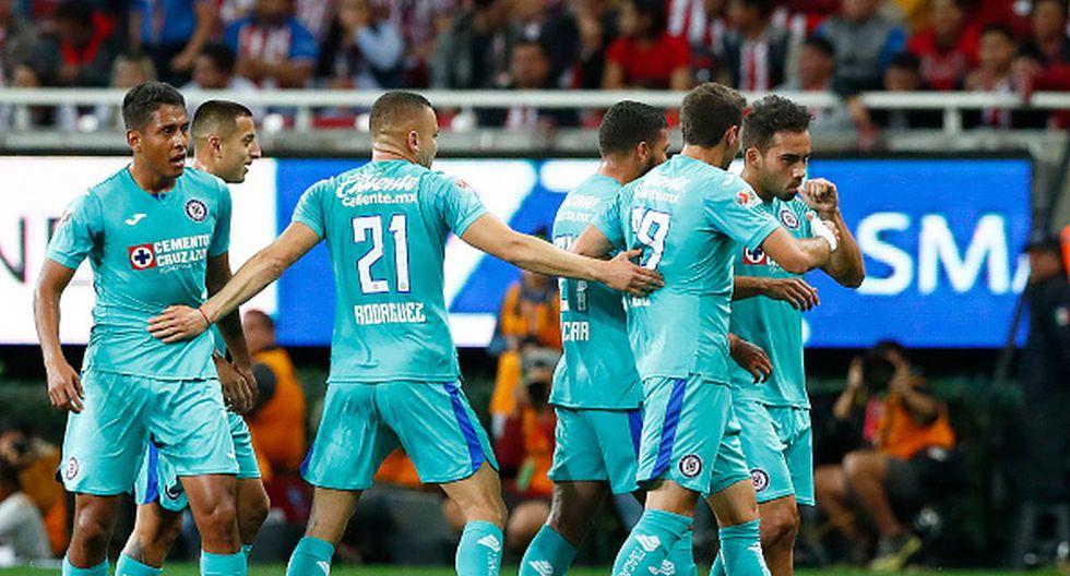 Chivas de Guadalajara perdió en condición de local frente al Cruz Azul. (Foto: Getty Images)