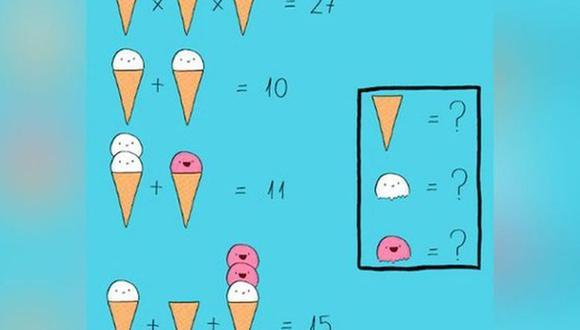 Averigua el resultado en este problema matemático. (Foto: MDZ Online)
