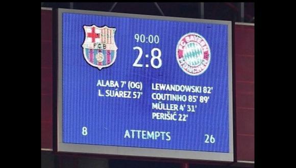 El videomercador del estadio Da Luz no contó los goles de Gnabry y Kimmich.