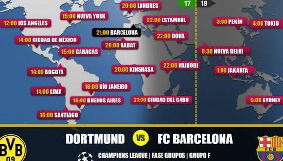 Aqui Link De Youtube Transmision En Vivo Barcelona Vs Dortmund A Que Hora Y En Que Canales Juegan En Directo Online Tv Por Champions League 2019 Via Fox Sports Espn Y Tudn