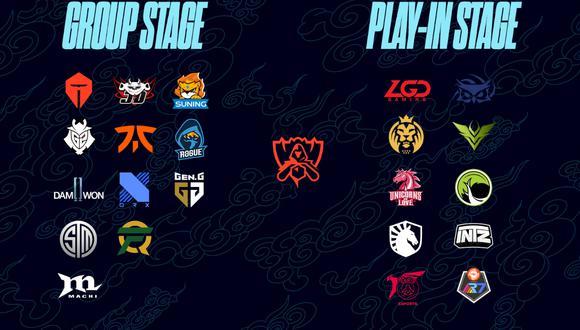 League of Legends: así quedó el sorteo de grupos de Worlds 2020, el Mundial. (Foto: Riot Games)