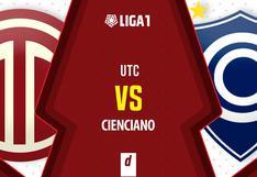 UTC vs. Cienciano: chocan este sábado por la fecha 14 del Torneo Apertura de la Liga 1