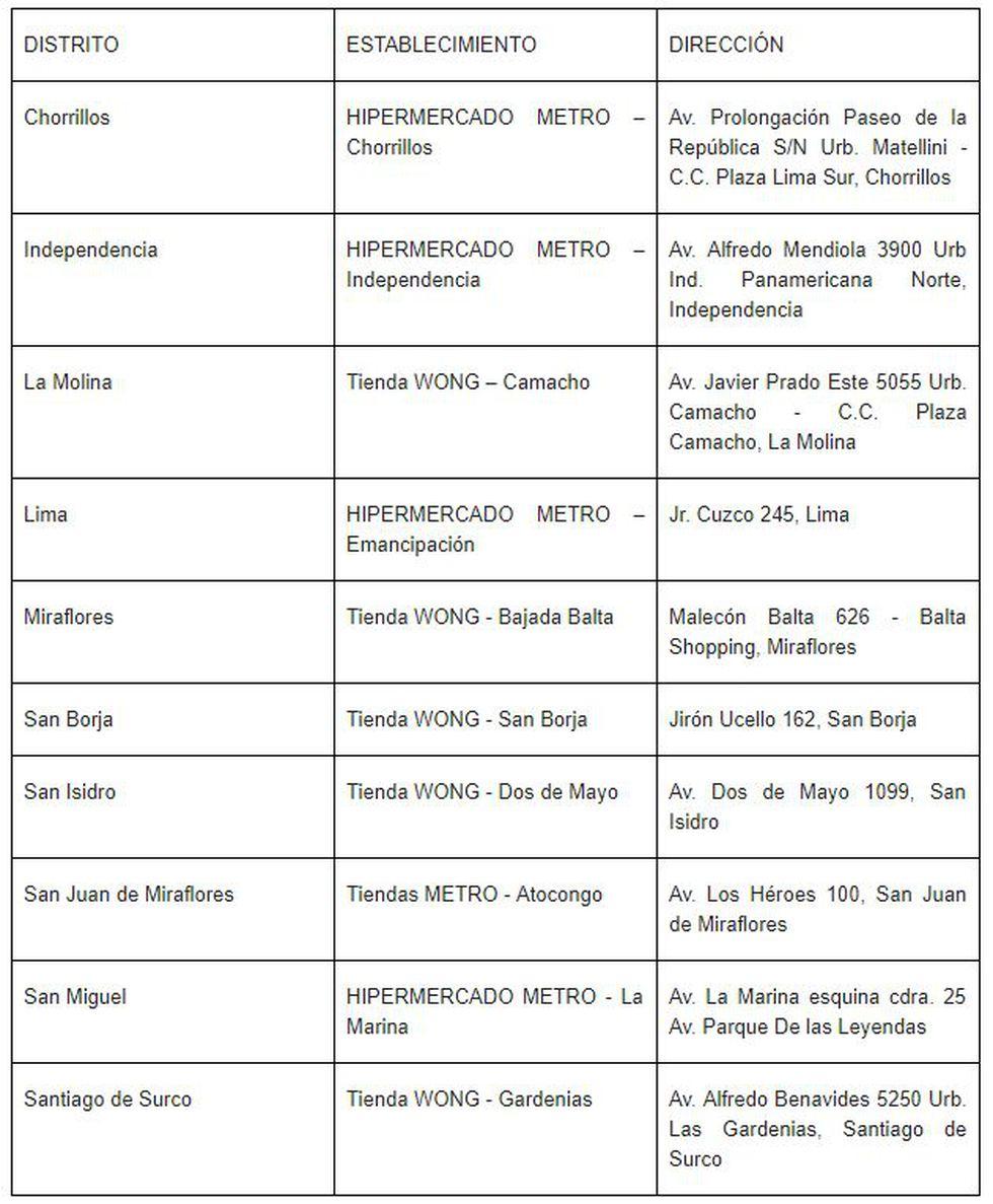 Lima 2019 Justin Gatlin Será La Gran Estrella Del Atletismo