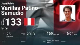 Juan Pablo Varillas escala al puesto 133 de ATP al ganar Challenger de Biella