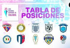 Con Alianza Lima en la punta: así va la tabla de la Liga Nacional Superior de Vóley tras la cuarta semana