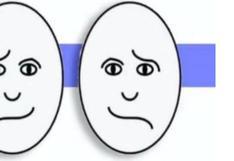 Elige la cara más feliz y sabrás qué tipo de personalidad tienes
