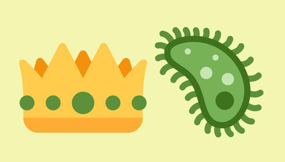 ¿Cuáles son los emojis de WhatsApp que más se han utilizado a lo largo de la cuarentena y la expansión del coronavirus? (Foto: Emojipedia)