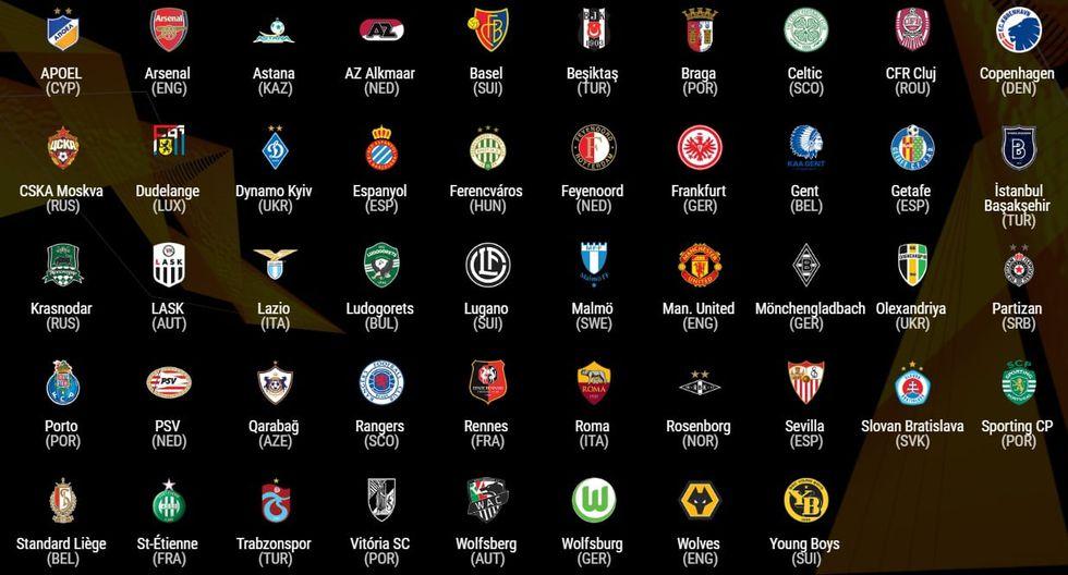 Sigue todos los partidos de la Europa League en la fecha 5. (Foto: Europa League)