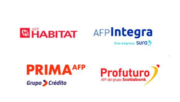Los afiliados del Sistema Privado de Pensiones (SPP) podrán presentar su solicitud hasta el 9 de marzo del 2021 (Foto: Asociación de AFP)