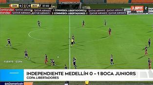 Mira el resumen del Boca Juniors vs Independiente Medellín por Copa Libertadores