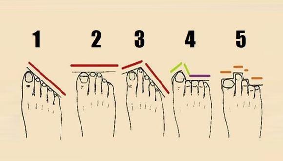 Observa la imagen y dinos de qué forma son los dedos de tus pies. Tu elección revelará el lado oculto de tu personalidad. (Foto: MDZ Online)
