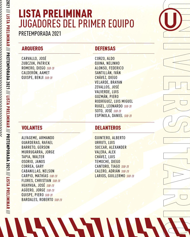 Lista de Universitario de Deportes: plantel (Foto: Universitario)
