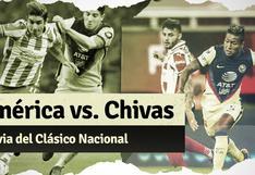 Mira toda la previa del Clásico Nacional entre América vs. Chivas